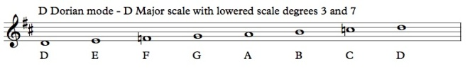 LITAA - D Dorian mode - D Major scale with lowered scale degrees 3 and 7.jpg