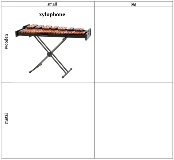 keyboard mallet percussion family.1 - xylophone.jpg