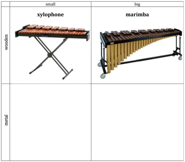 keyboard percussion family - marimba.jpg