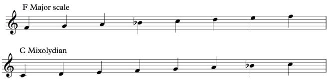Mixolydian lesson 01.jpg