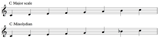 Mixolydian lesson 02.jpg