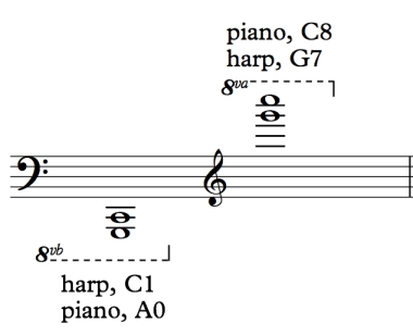 piano:harp ranges.jpg