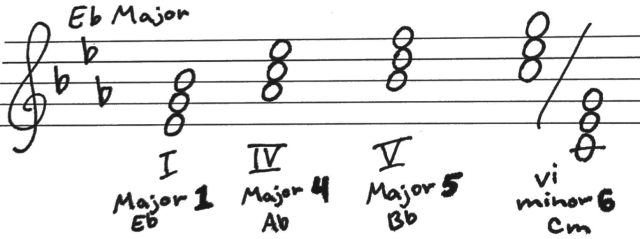 Photo 03 - Chord prog in Eb.jpg