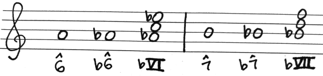 Photo 07 - Flat-six, flat-seven in C Major.jpg